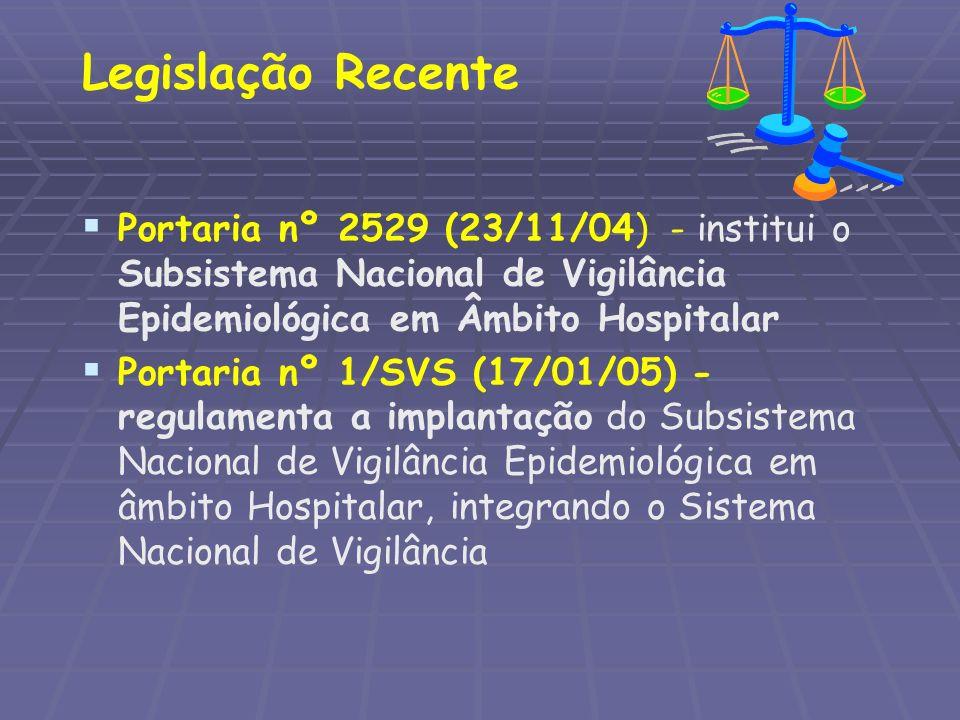 Legislação Recente Portaria nº 2529 (23/11/04) - institui o Subsistema Nacional de Vigilância Epidemiológica em Âmbito Hospitalar.