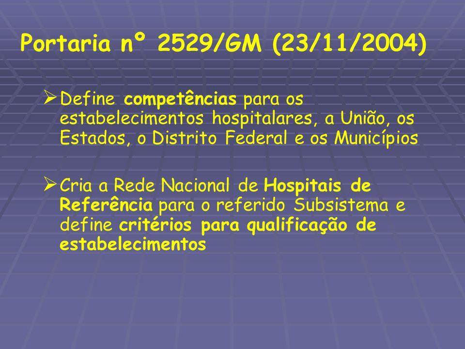 Portaria nº 2529/GM (23/11/2004) Define competências para os estabelecimentos hospitalares, a União, os Estados, o Distrito Federal e os Municípios.