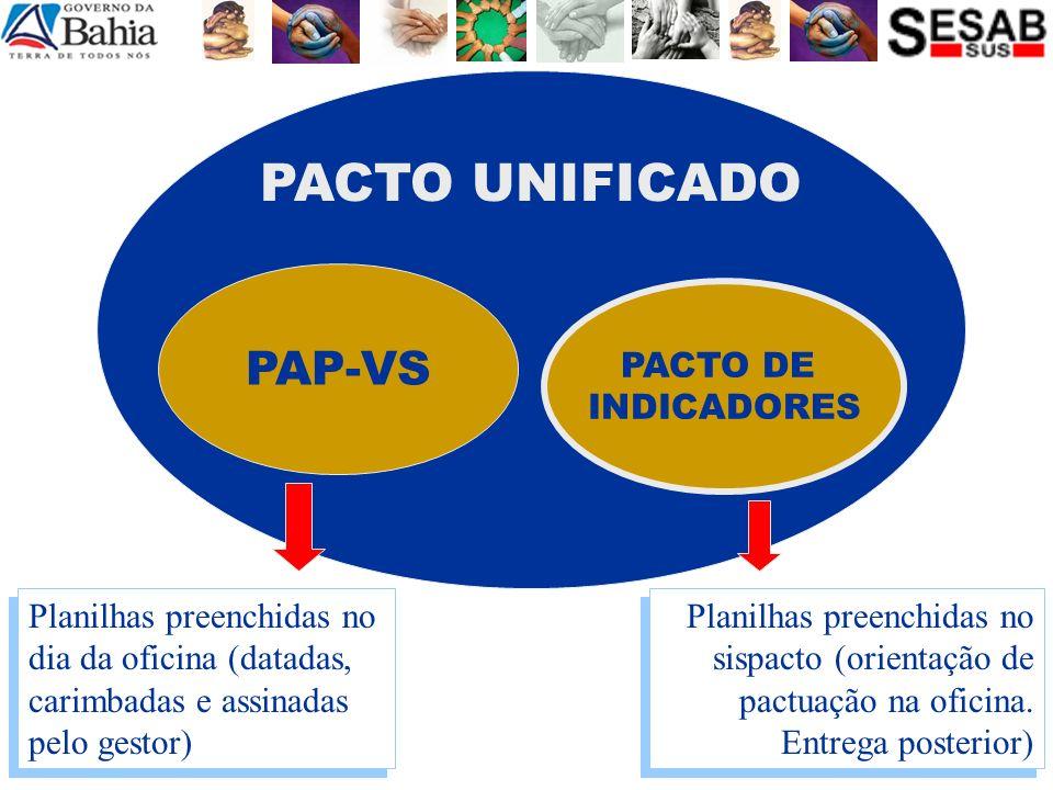 PACTO UNIFICADO PAP-VS PACTO DE INDICADORES
