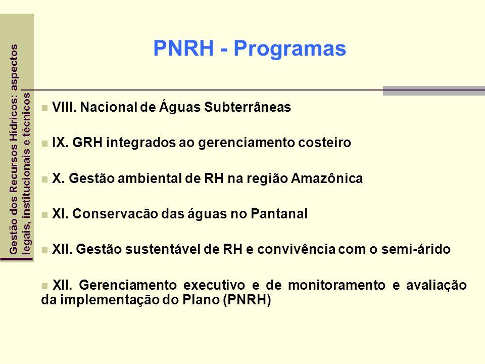 PNRH - Programas VIII. Nacional de Águas Subterrâneas