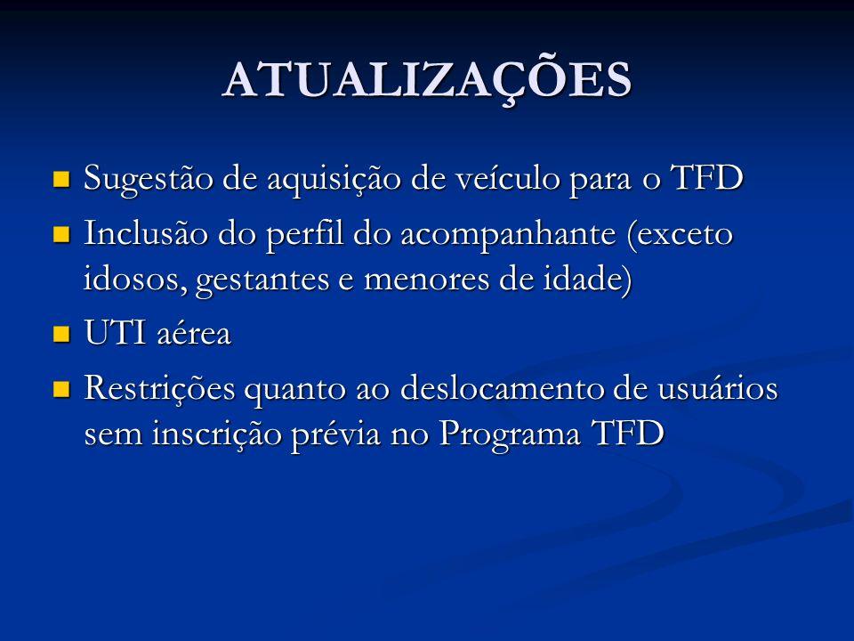 ATUALIZAÇÕES Sugestão de aquisição de veículo para o TFD
