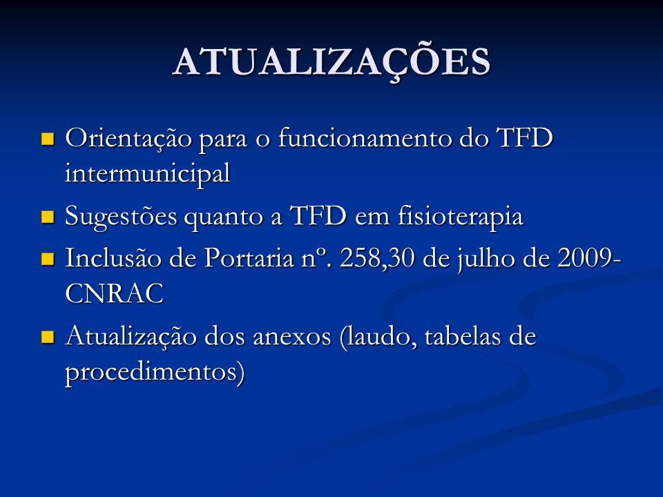 ATUALIZAÇÕES Orientação para o funcionamento do TFD intermunicipal