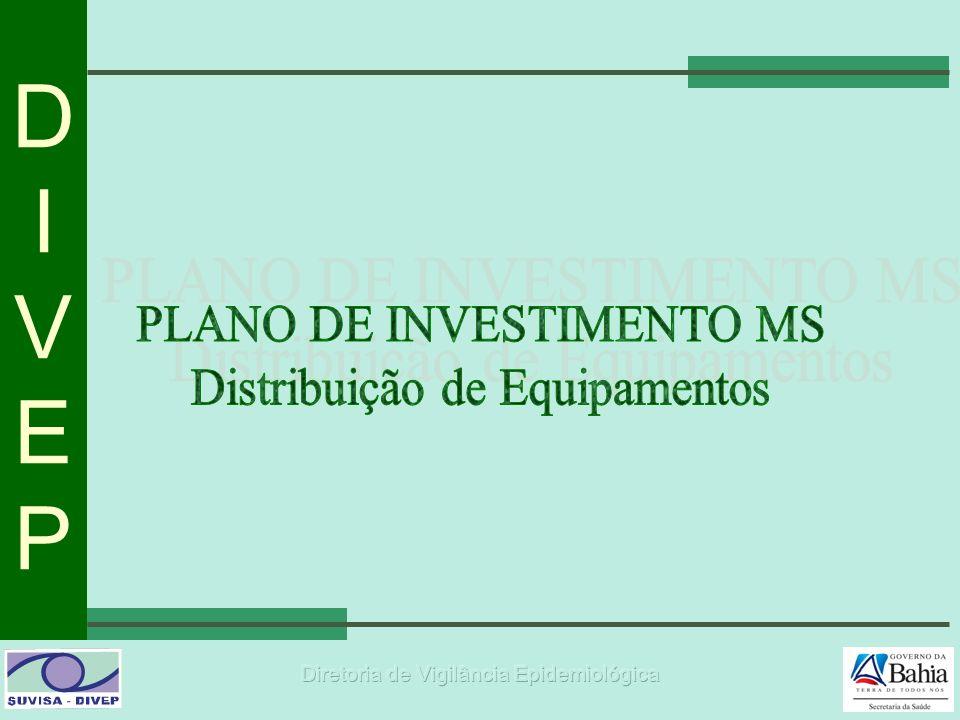 PLANO DE INVESTIMENTO MS Distribuição de Equipamentos