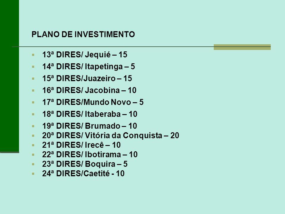 PLANO DE INVESTIMENTO 13ª DIRES/ Jequié – 15. 14ª DIRES/ Itapetinga – 5. 15ª DIRES/Juazeiro – 15.
