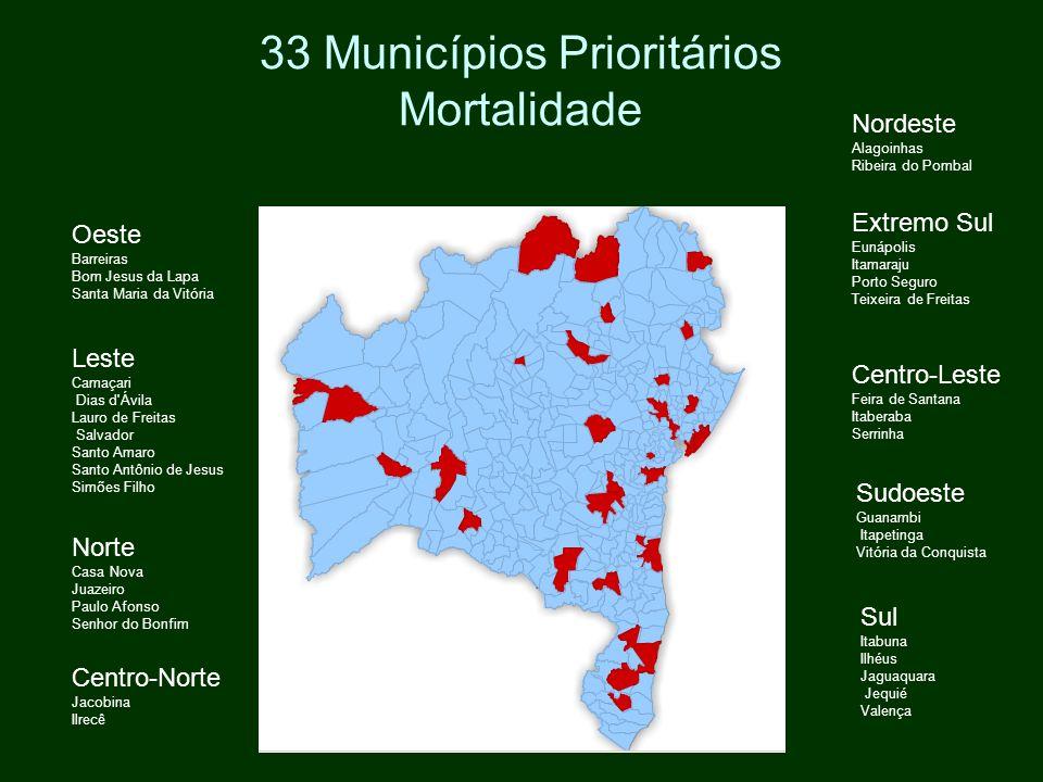33 Municípios Prioritários Mortalidade