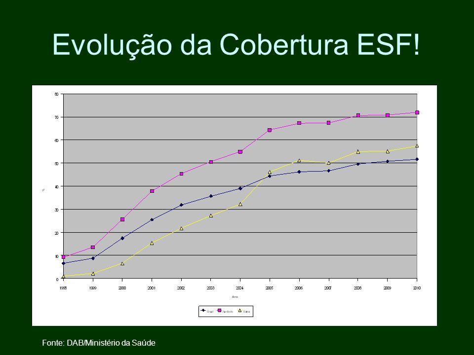 Evolução da Cobertura ESF!