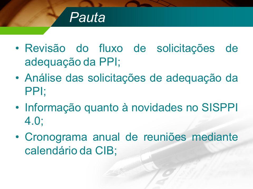 Pauta Revisão do fluxo de solicitações de adequação da PPI;