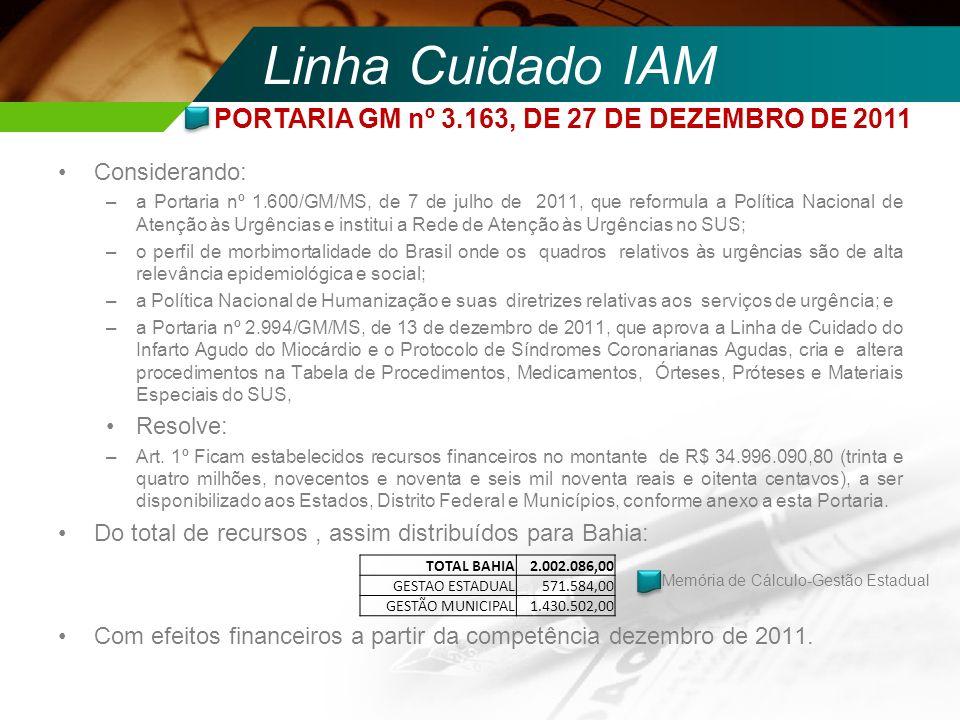 PORTARIA GM nº 3.163, DE 27 DE DEZEMBRO DE 2011