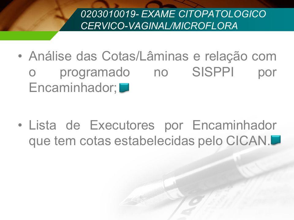 0203010019- EXAME CITOPATOLOGICO CERVICO-VAGINAL/MICROFLORA
