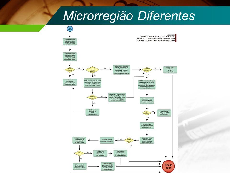 Microrregião Diferentes