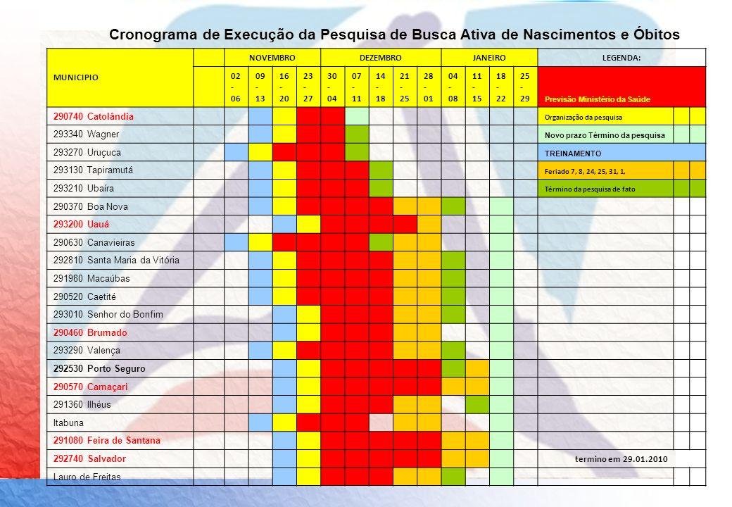 Cronograma de Execução da Pesquisa de Busca Ativa de Nascimentos e Óbitos