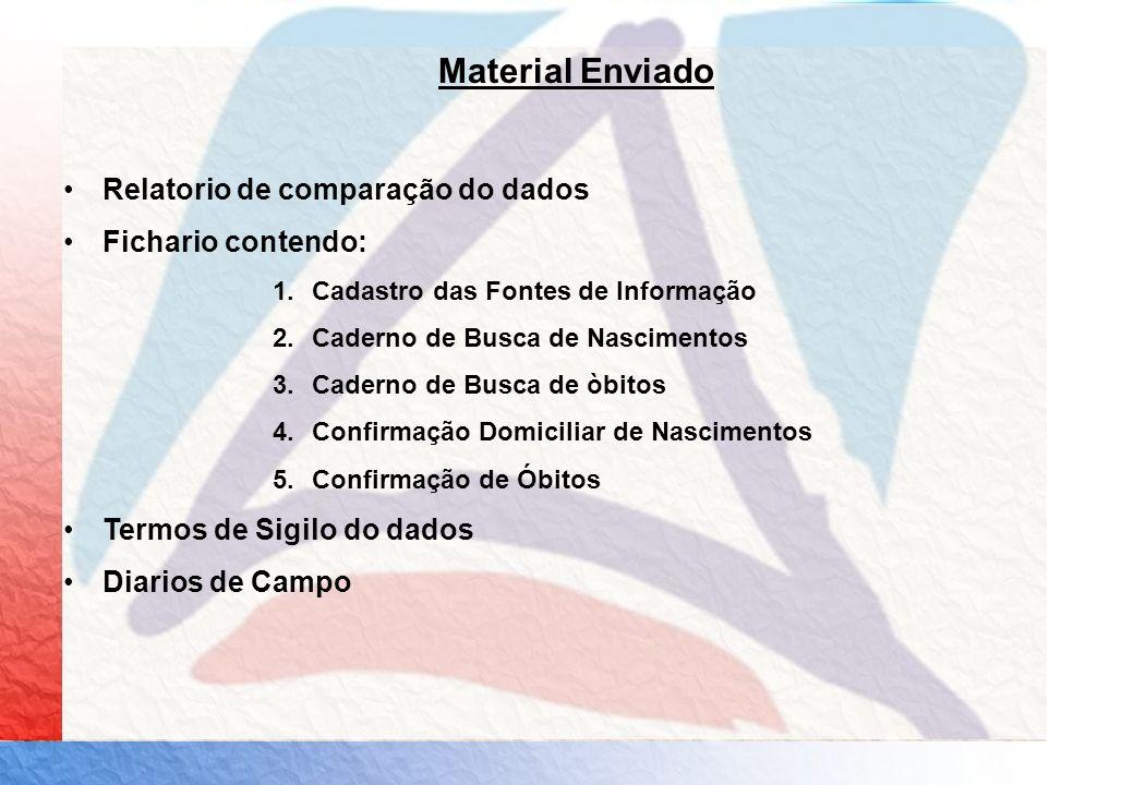 Material Enviado Relatorio de comparação do dados Fichario contendo: