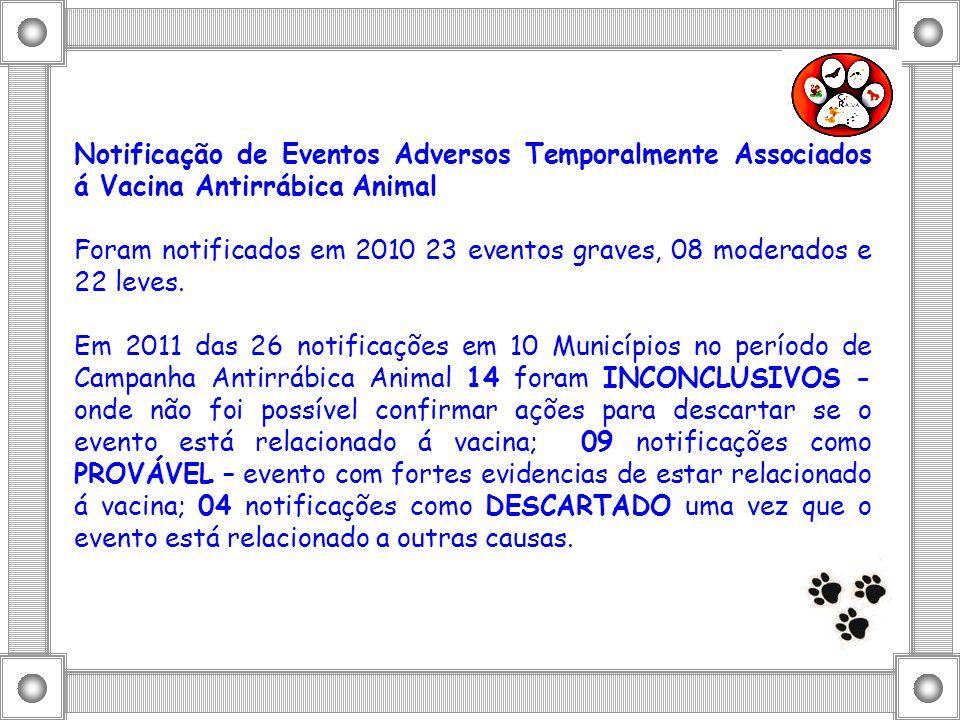 Notificação de Eventos Adversos Temporalmente Associados á Vacina Antirrábica Animal