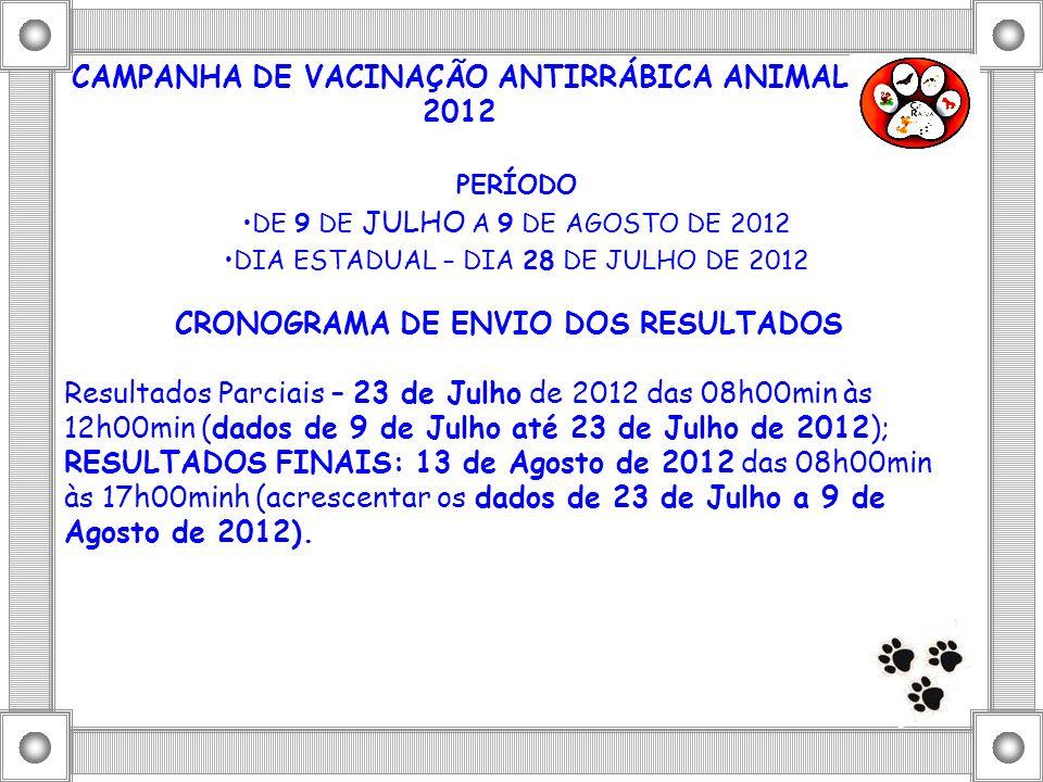 CAMPANHA DE VACINAÇÃO ANTIRRÁBICA ANIMAL 2012