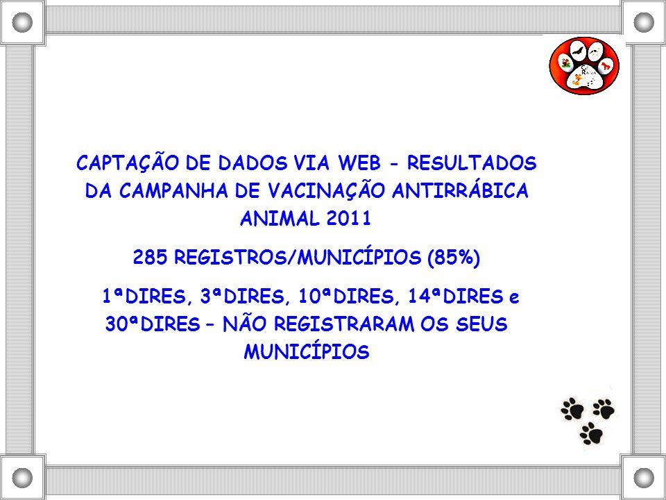 285 REGISTROS/MUNICÍPIOS (85%)