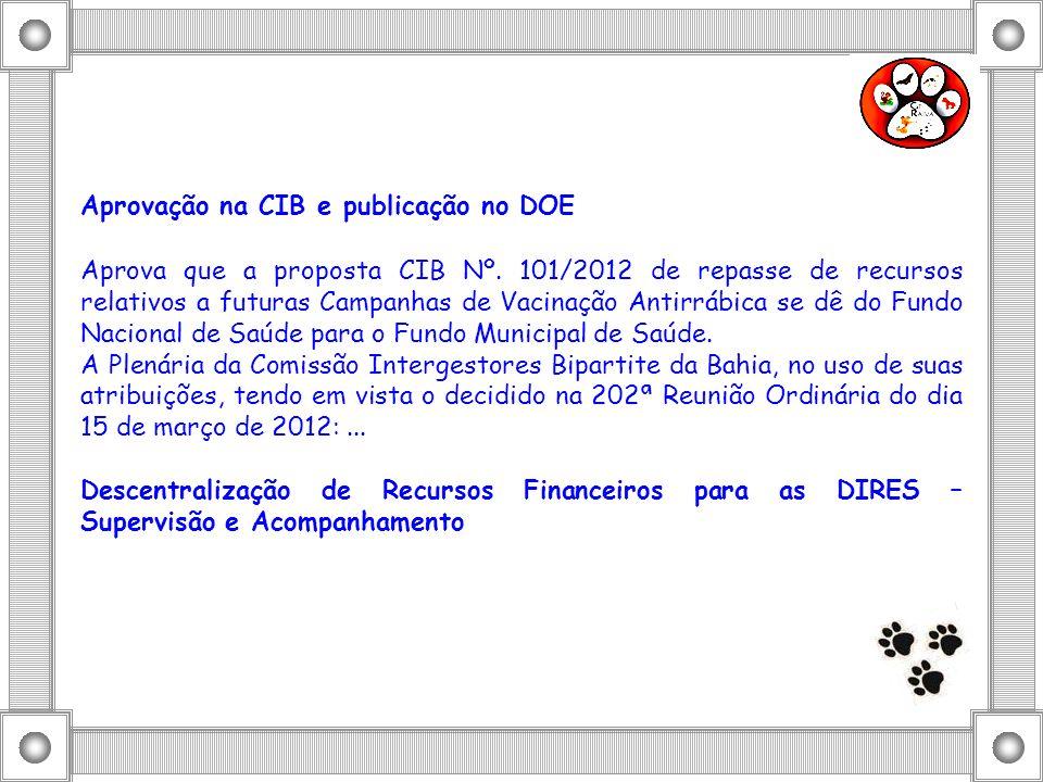 Aprovação na CIB e publicação no DOE