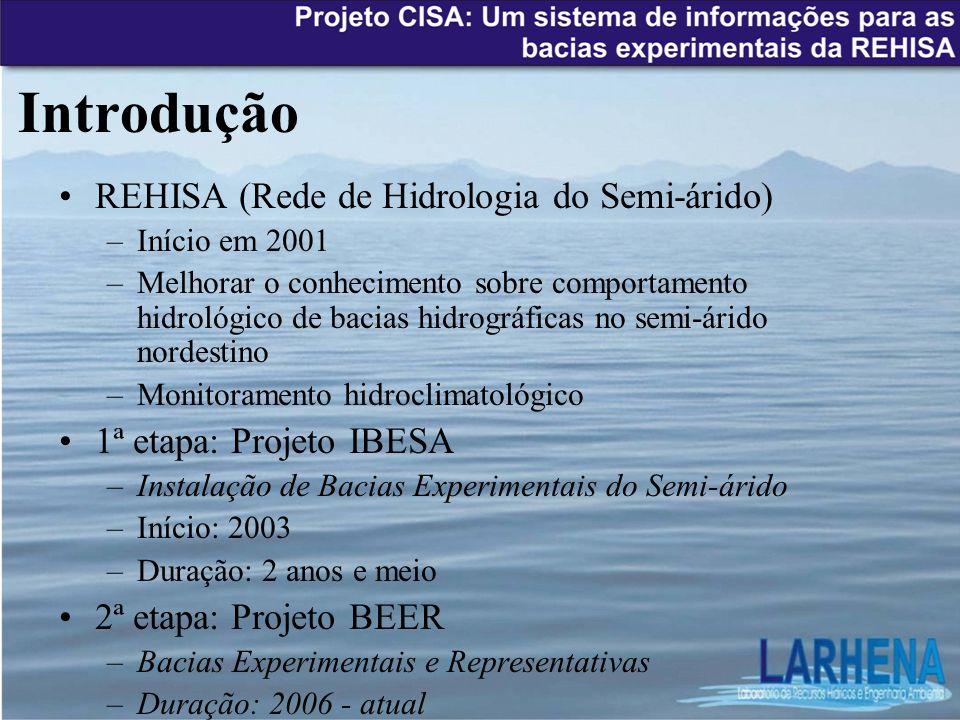 Introdução REHISA (Rede de Hidrologia do Semi-árido)