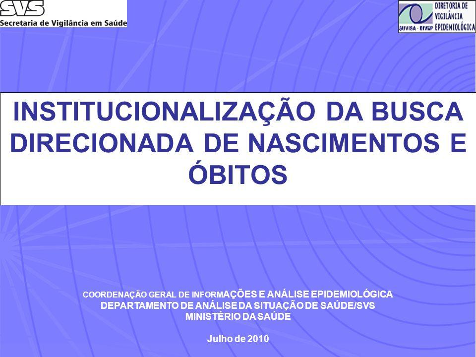 INSTITUCIONALIZAÇÃO DA BUSCA DIRECIONADA DE NASCIMENTOS E ÓBITOS