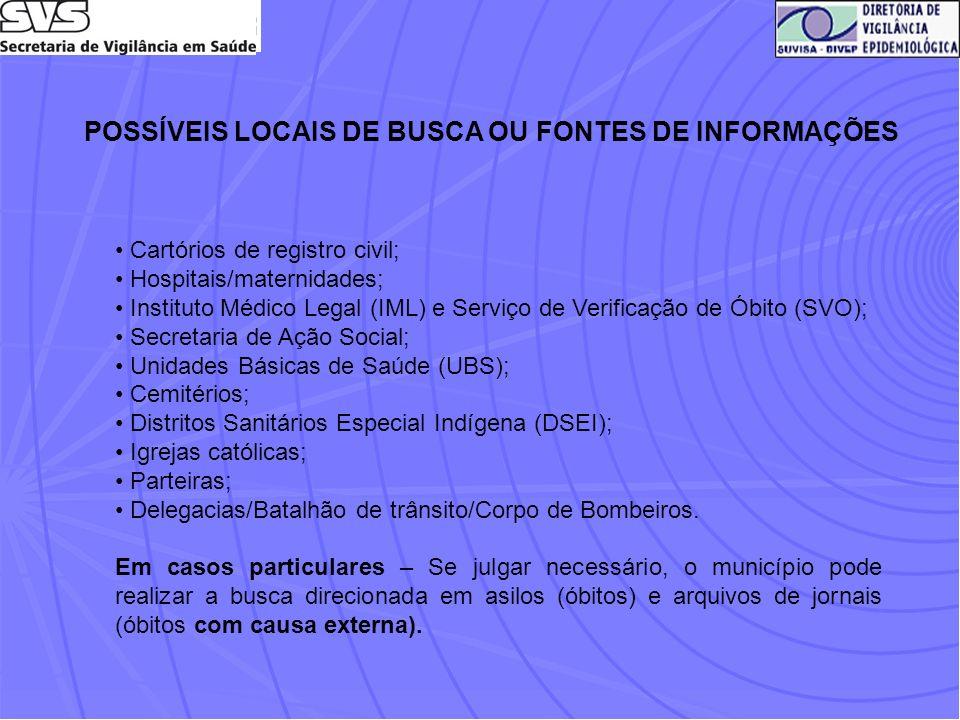 POSSÍVEIS LOCAIS DE BUSCA OU FONTES DE INFORMAÇÕES