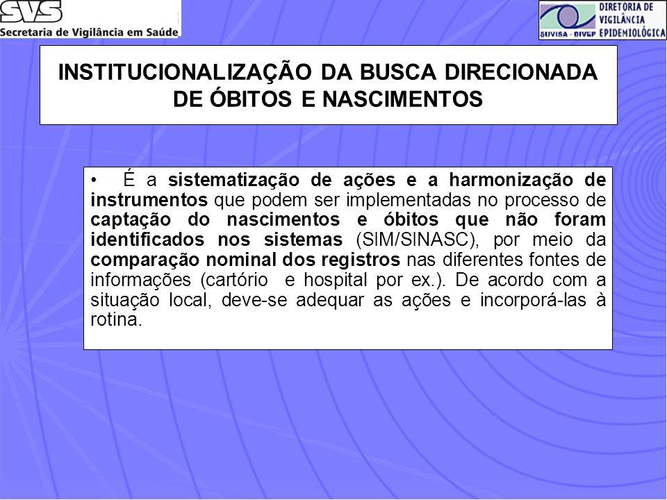 INSTITUCIONALIZAÇÃO DA BUSCA DIRECIONADA DE ÓBITOS E NASCIMENTOS