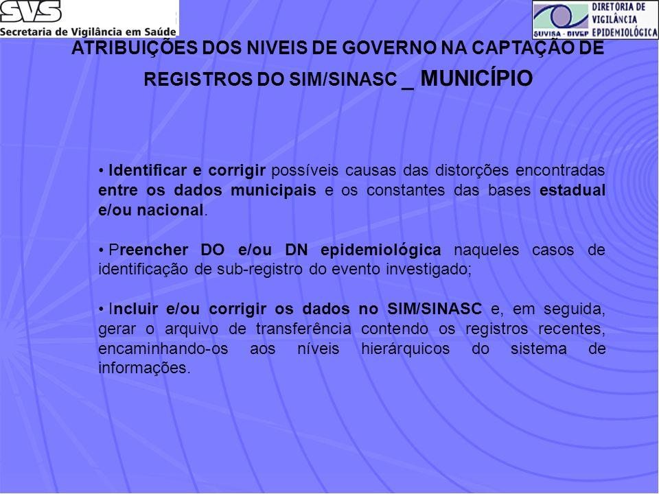 ATRIBUIÇÕES DOS NIVEIS DE GOVERNO NA CAPTAÇÃO DE REGISTROS DO SIM/SINASC _ MUNICÍPIO