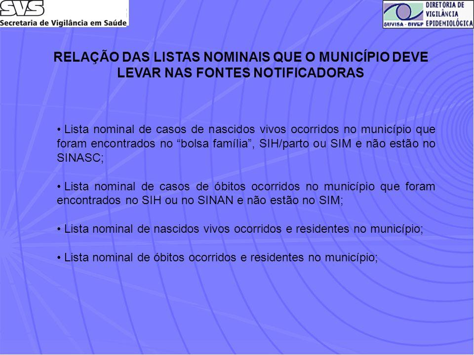 RELAÇÃO DAS LISTAS NOMINAIS QUE O MUNICÍPIO DEVE LEVAR NAS FONTES NOTIFICADORAS