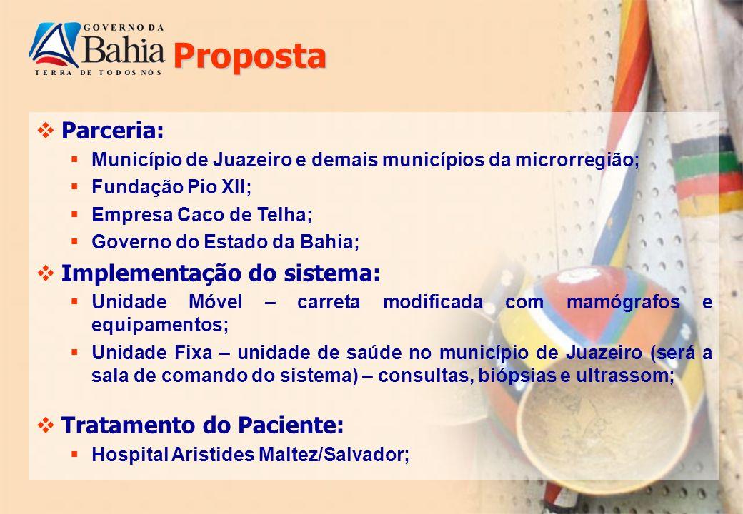 Proposta Parceria: Implementação do sistema: Tratamento do Paciente: