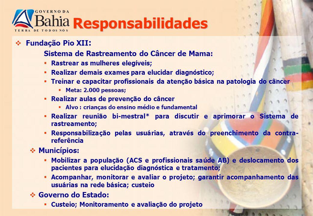 Responsabilidades Fundação Pio XII: