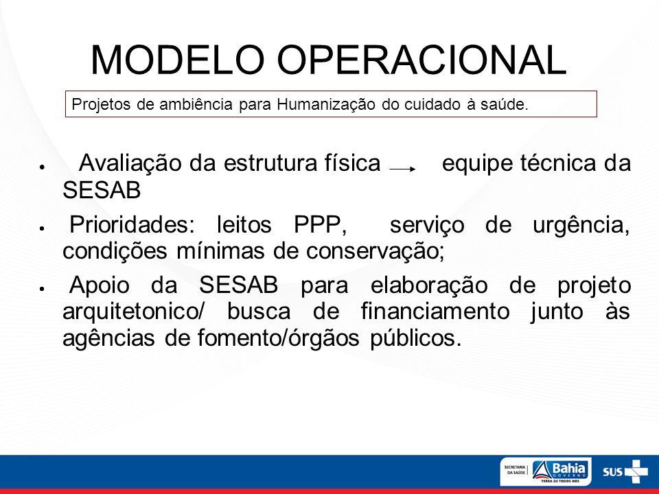 MODELO OPERACIONAL Projetos de ambiência para Humanização do cuidado à saúde. Avaliação da estrutura física equipe técnica da SESAB.