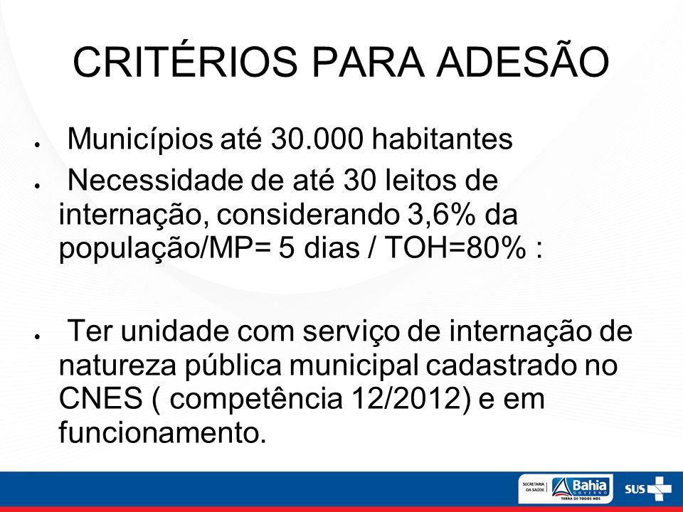 CRITÉRIOS PARA ADESÃO Municípios até 30.000 habitantes
