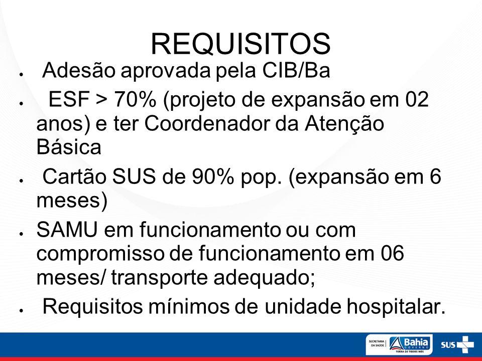 REQUISITOS Adesão aprovada pela CIB/Ba