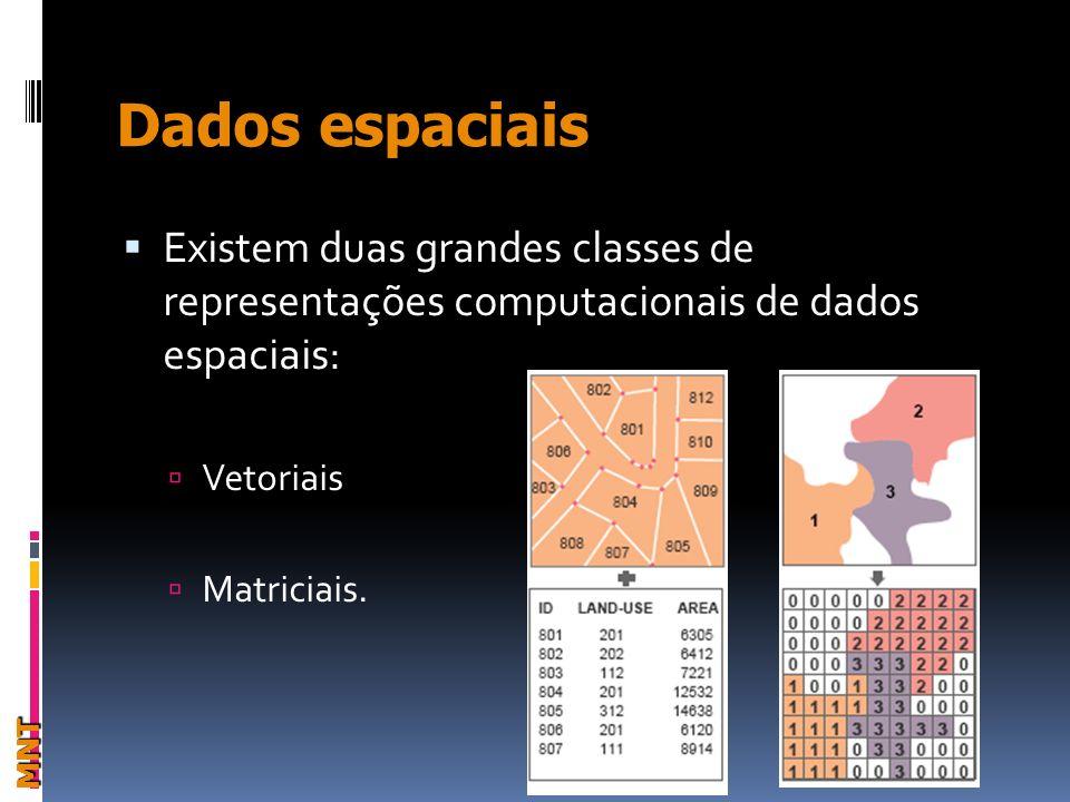 Dados espaciais Existem duas grandes classes de representações computacionais de dados espaciais: