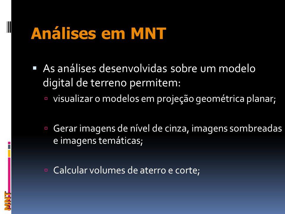 Análises em MNT As análises desenvolvidas sobre um modelo digital de terreno permitem: visualizar o modelos em projeção geométrica planar;