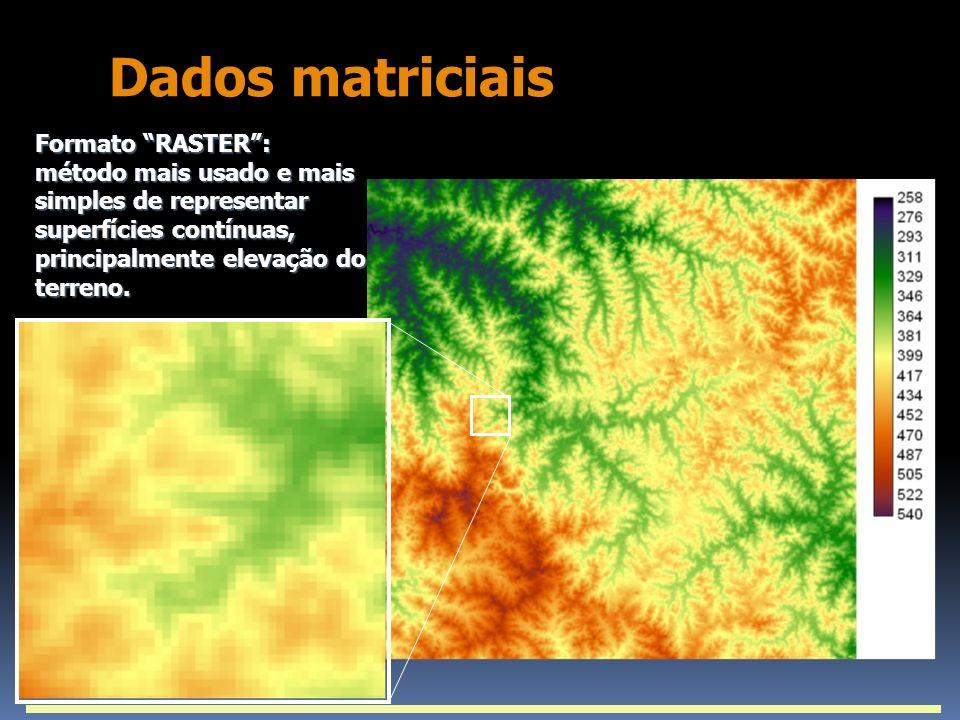 Dados matriciais Formato RASTER : método mais usado e mais simples de representar superfícies contínuas, principalmente elevação do terreno.