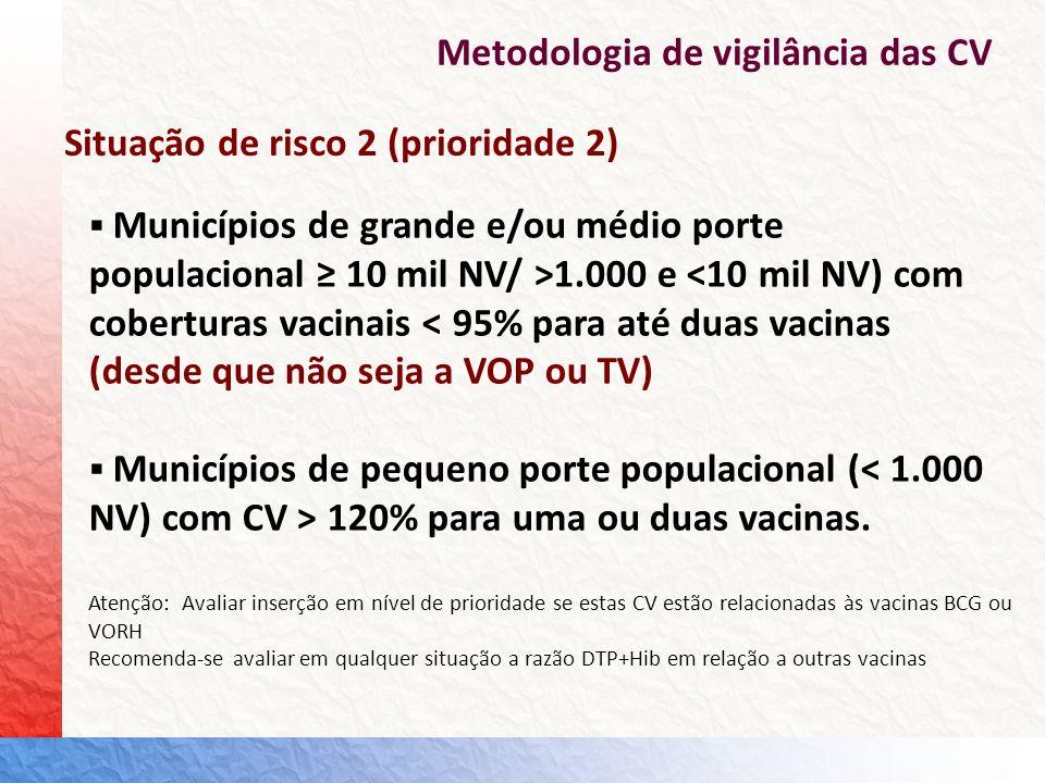 Metodologia de vigilância das CV