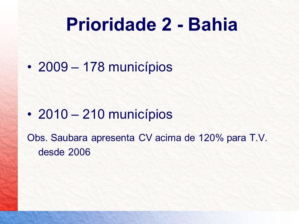 Prioridade 2 - Bahia 2009 – 178 municípios 2010 – 210 municípios