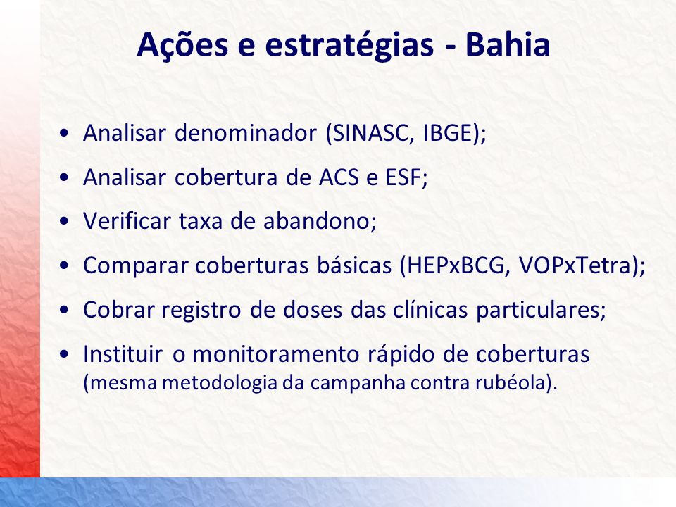 Ações e estratégias - Bahia