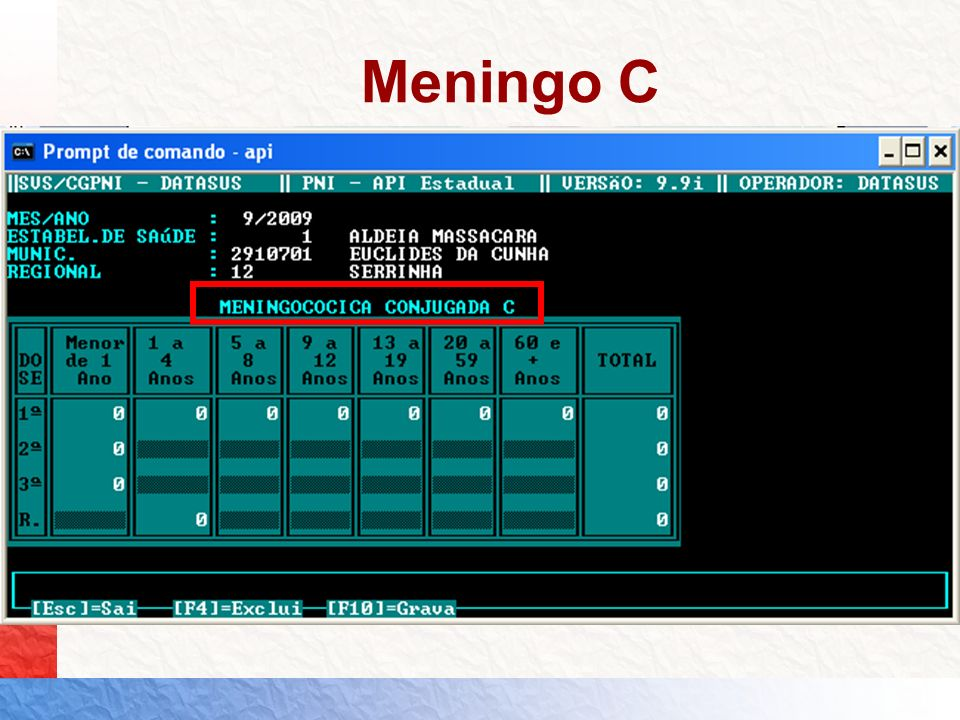 Meningo C