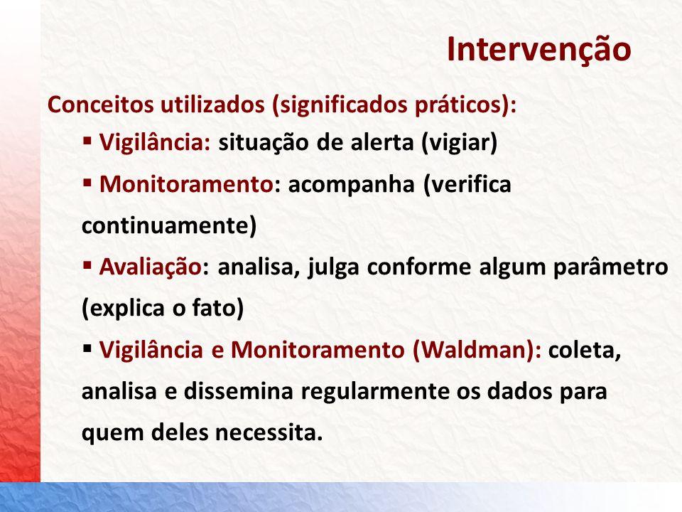 Intervenção Conceitos utilizados (significados práticos):