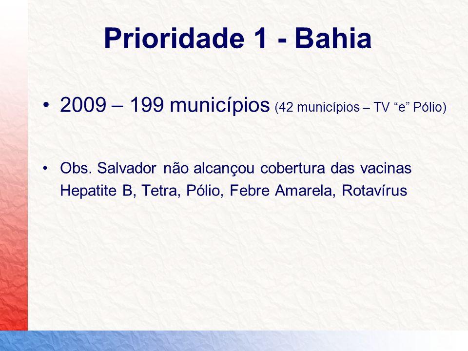 Prioridade 1 - Bahia 2009 – 199 municípios (42 municípios – TV e Pólio)