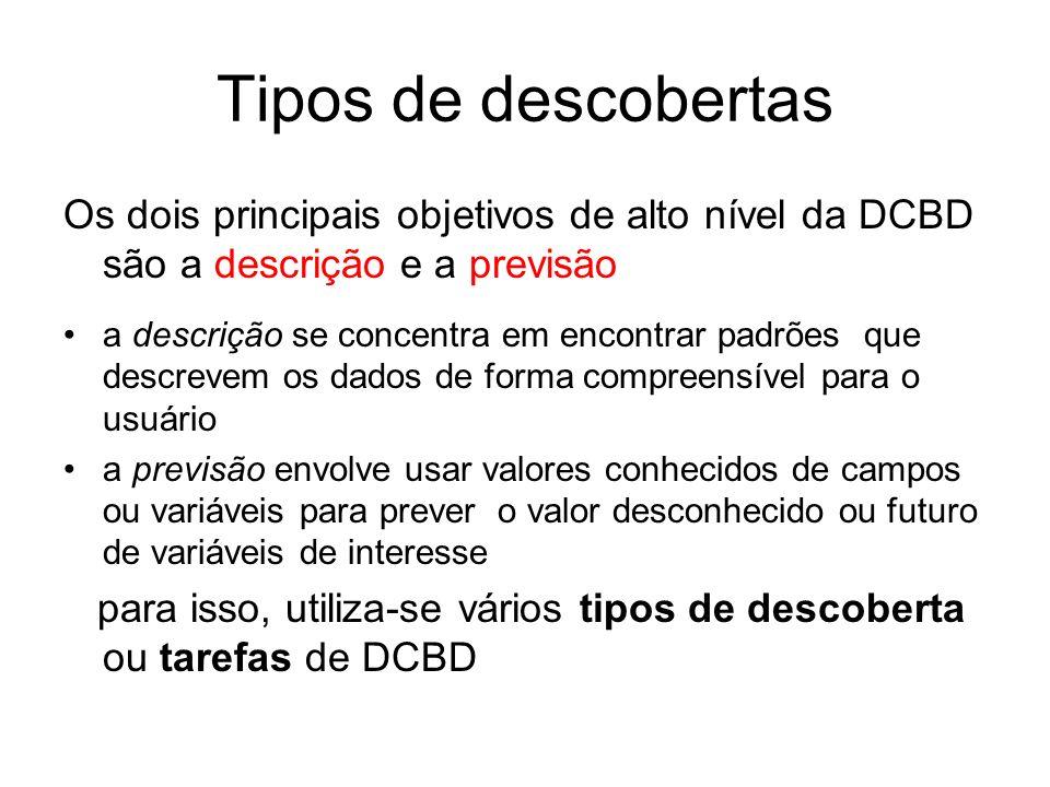 Tipos de descobertas Os dois principais objetivos de alto nível da DCBD são a descrição e a previsão.