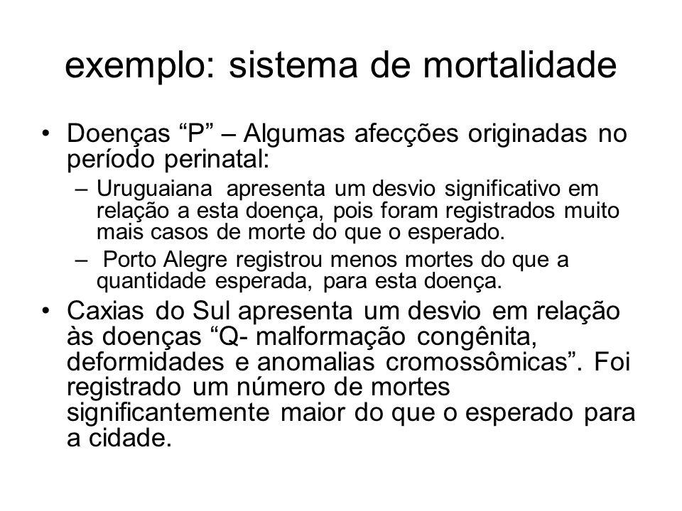 exemplo: sistema de mortalidade