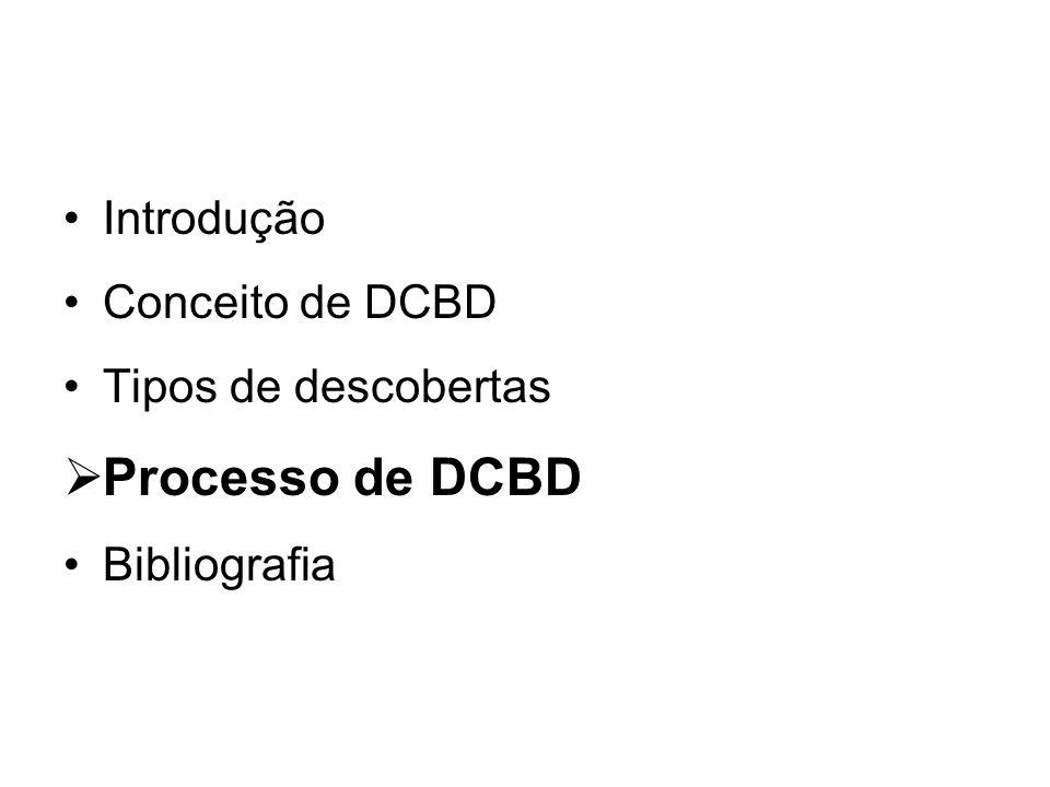 Processo de DCBD Introdução Conceito de DCBD Tipos de descobertas