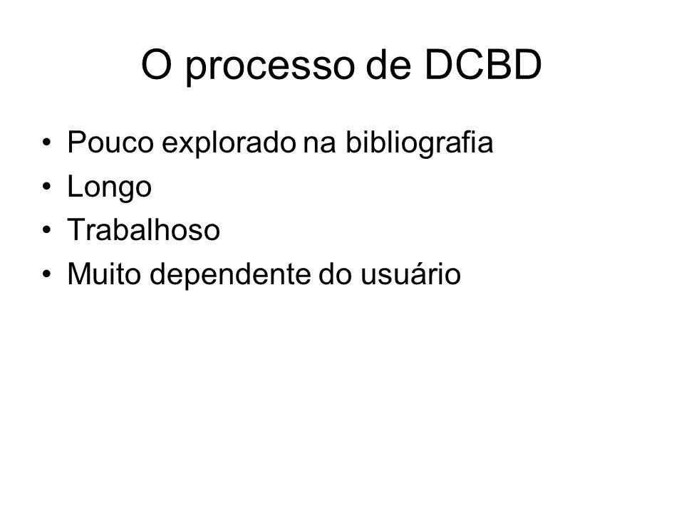 O processo de DCBD Pouco explorado na bibliografia Longo Trabalhoso