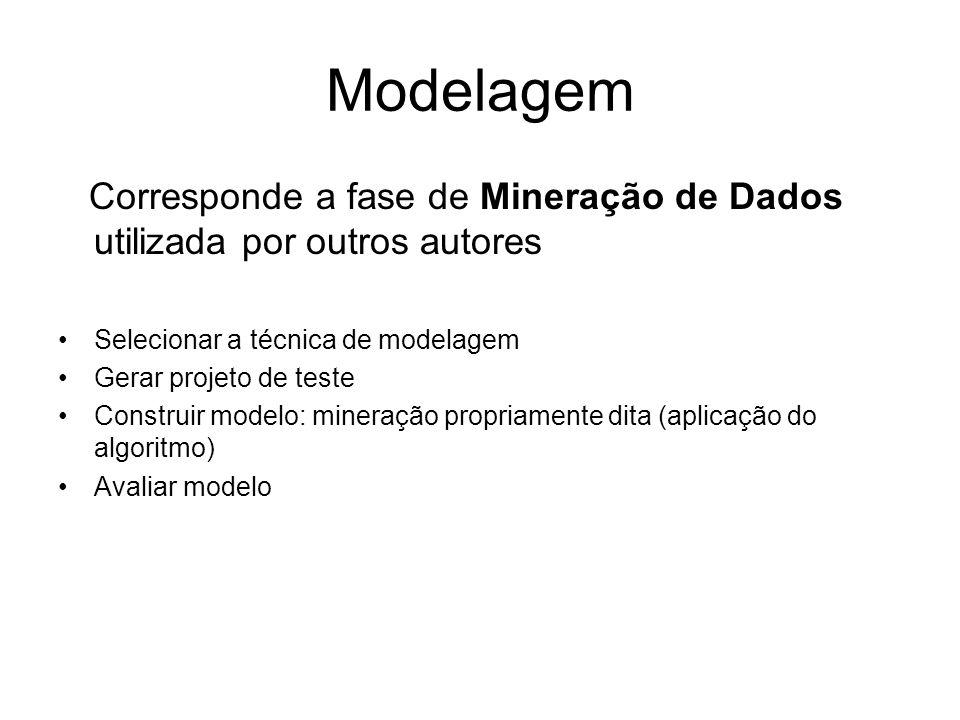 Modelagem Corresponde a fase de Mineração de Dados utilizada por outros autores. Selecionar a técnica de modelagem.