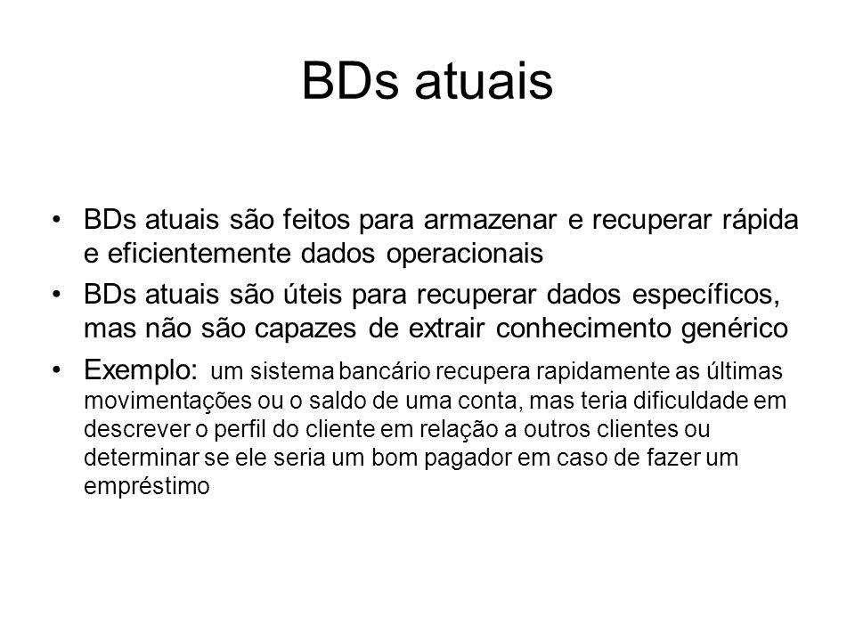 BDs atuaisBDs atuais são feitos para armazenar e recuperar rápida e eficientemente dados operacionais.