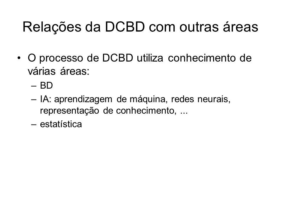 Relações da DCBD com outras áreas