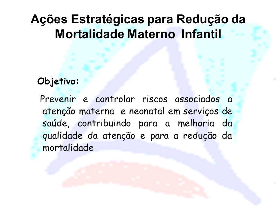 Ações Estratégicas para Redução da Mortalidade Materno Infantil
