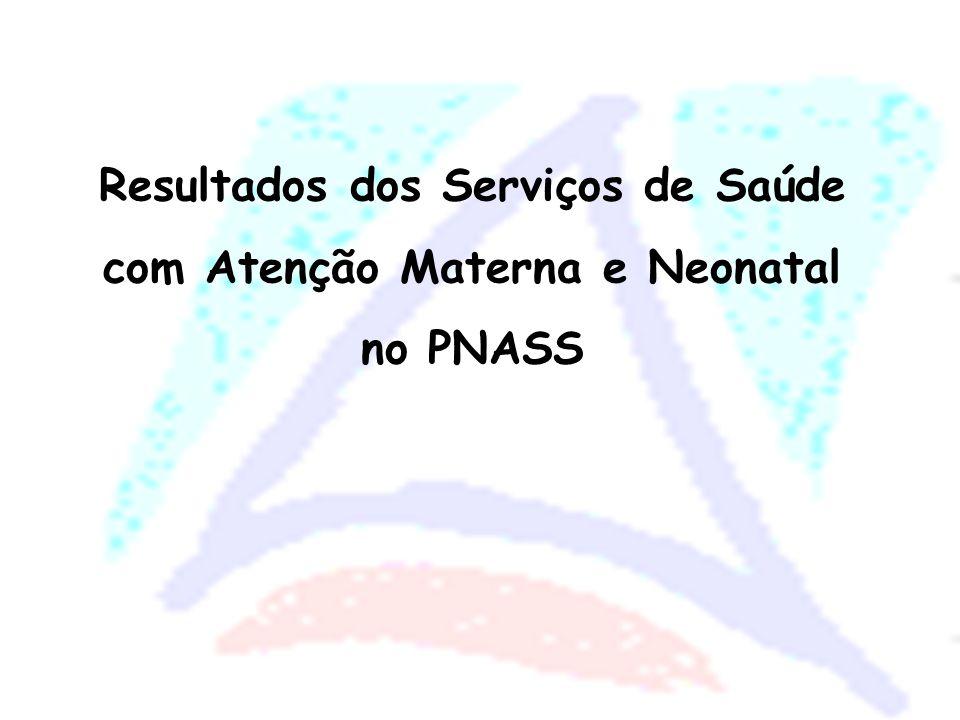 Resultados dos Serviços de Saúde com Atenção Materna e Neonatal no PNASS