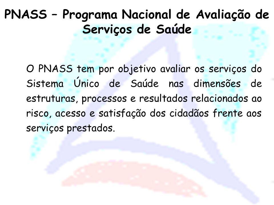 PNASS – Programa Nacional de Avaliação de Serviços de Saúde